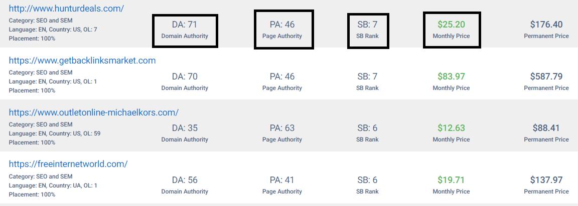 Backlink Directory