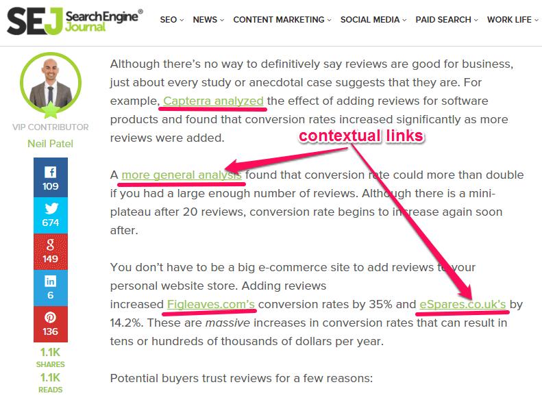 LinksManagement Review Contextual backlink